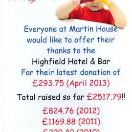 charity-figures
